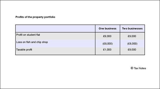 Starting a property business - profits-001