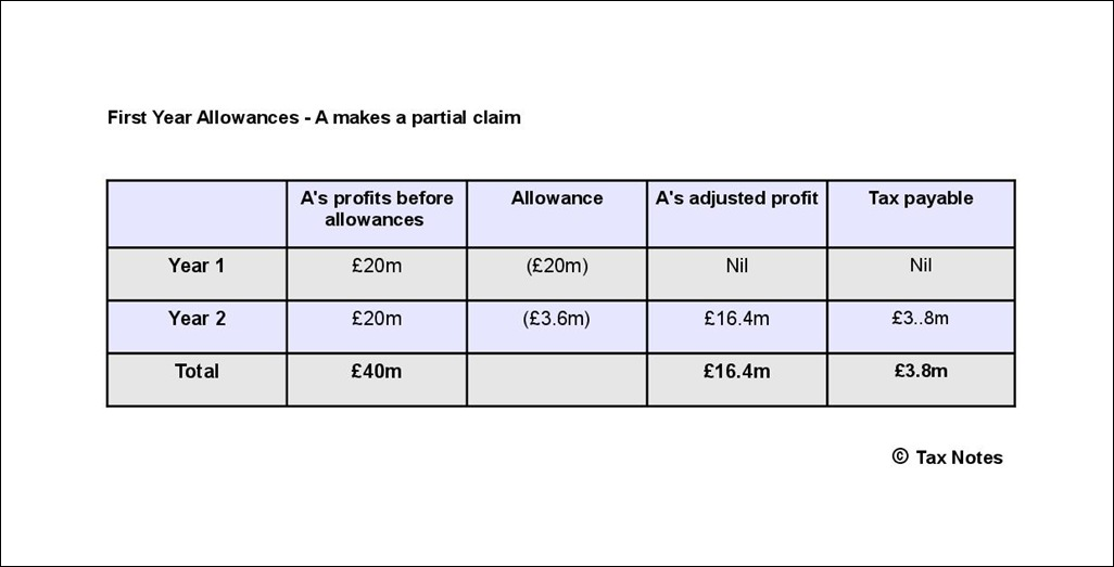 First Year Allowance partial claim -001