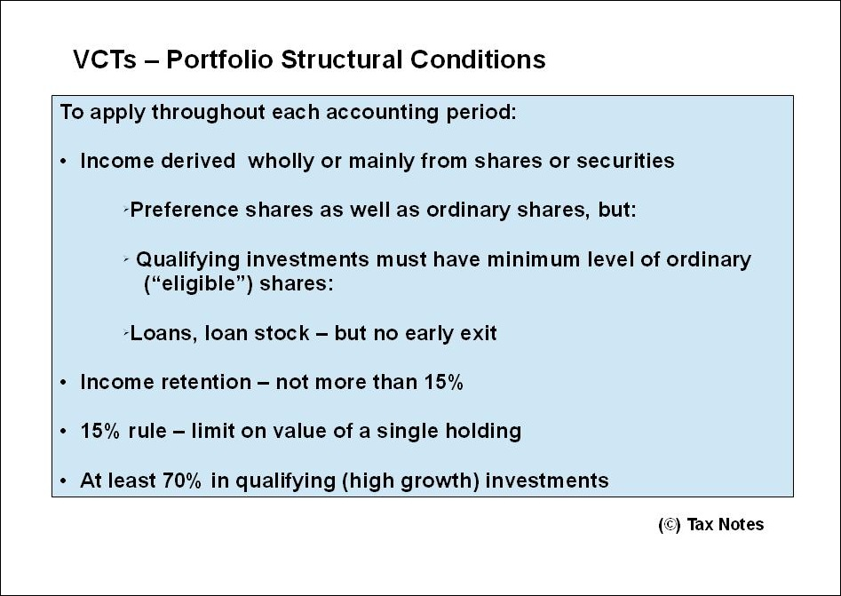 Venture Capital Trusts - Portfolio Structural Conditions