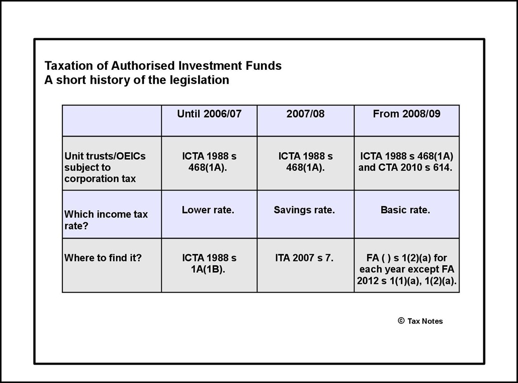 How are authorised investment funds taxed-001