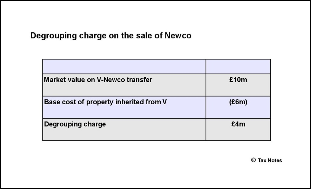 Degrouping charge on Newco sale-001