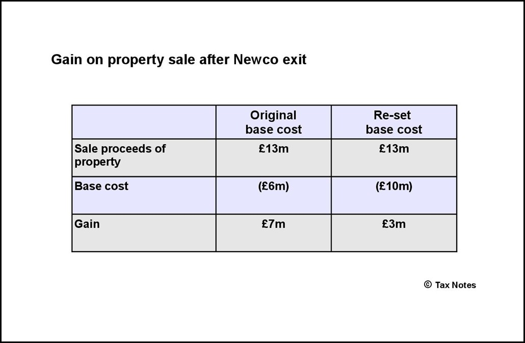 Gain on property sale after Newco exit-001
