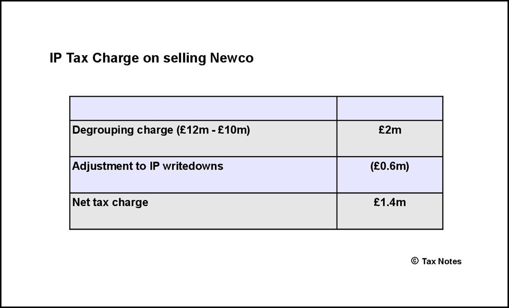 IP tax charge on Newco sale-001