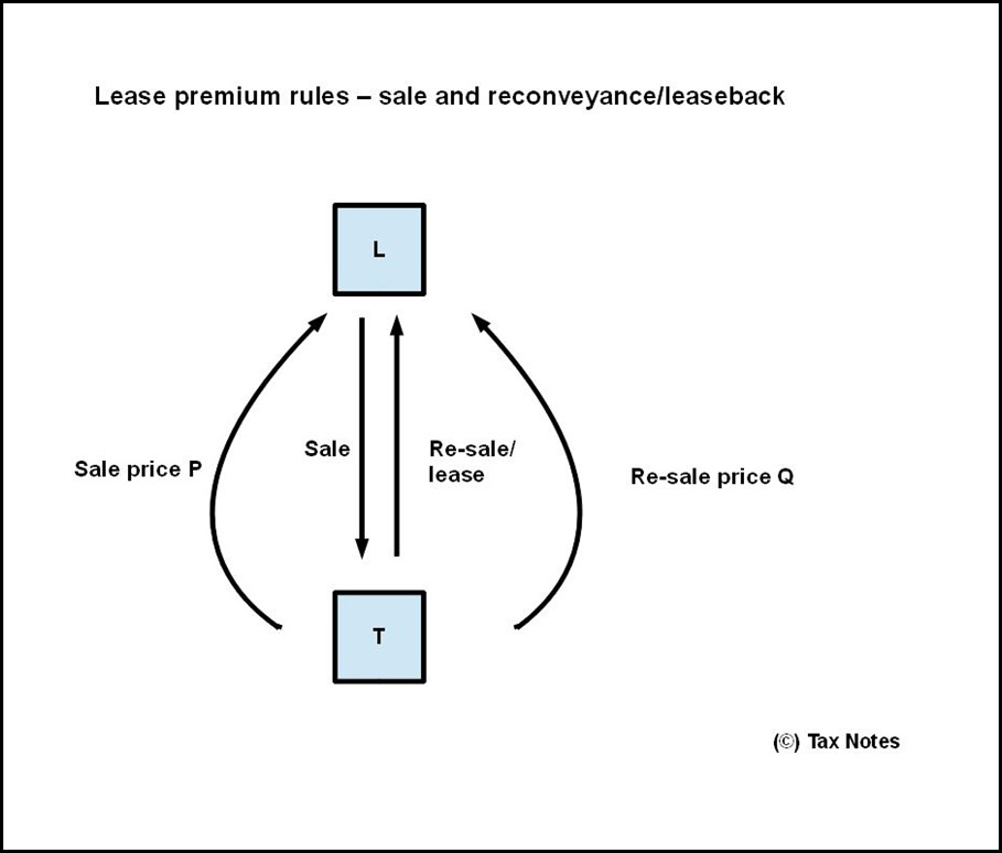 Lease premium rules - sale and reconveyance